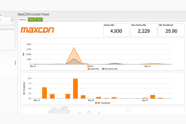 MODX MaxCDN Toolkit screenshot